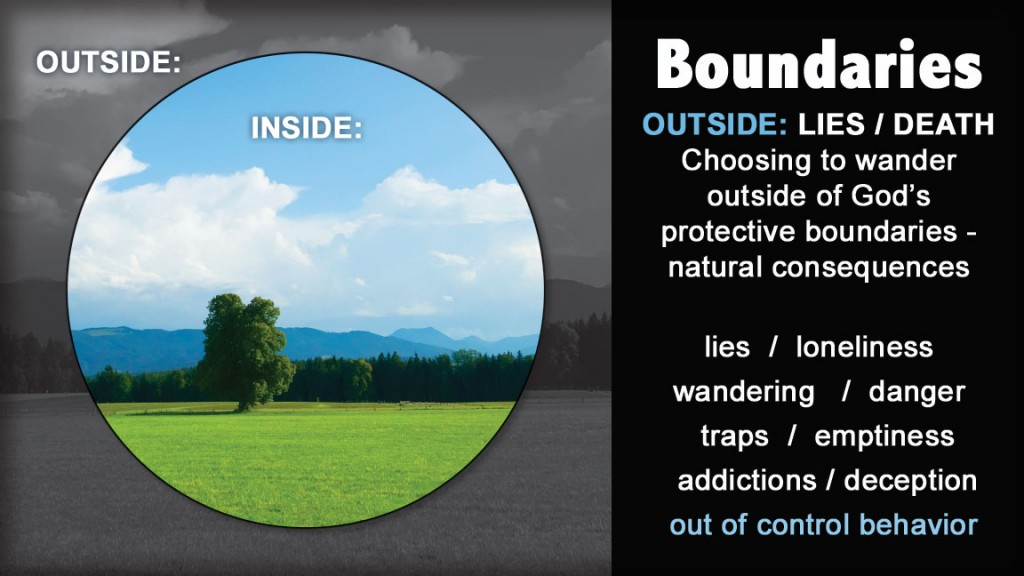 BoundariesOutside.screen