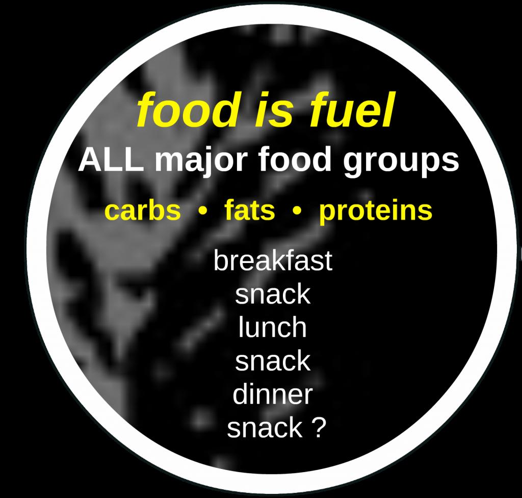 FoodIsFuel