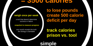 Weight loss: simple, sustainable, bankable
